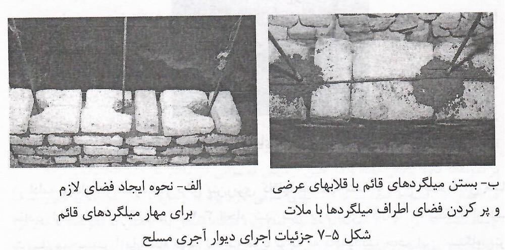اجرای دیوار آجری مسلح